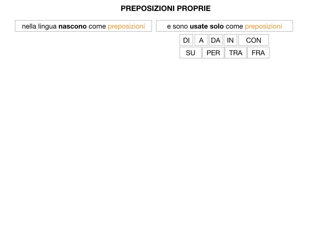 3.PREPOSIZIONI_PROPRIE_SIMULAZIONE.004