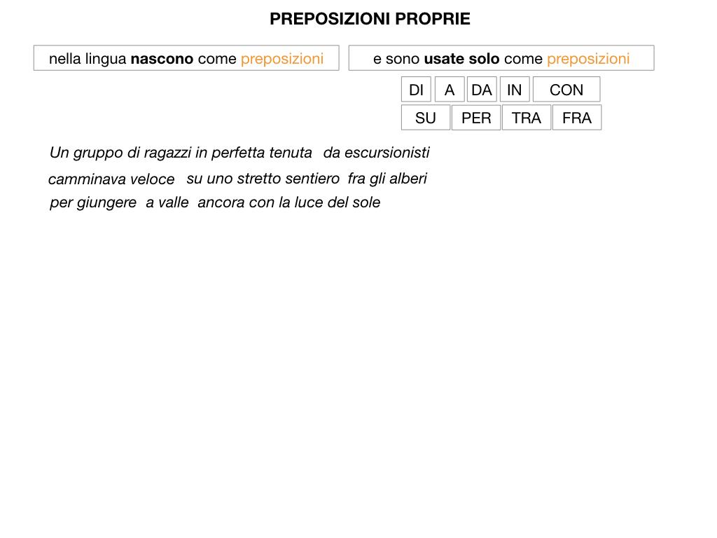 3.PREPOSIZIONI_PROPRIE_SIMULAZIONE.007