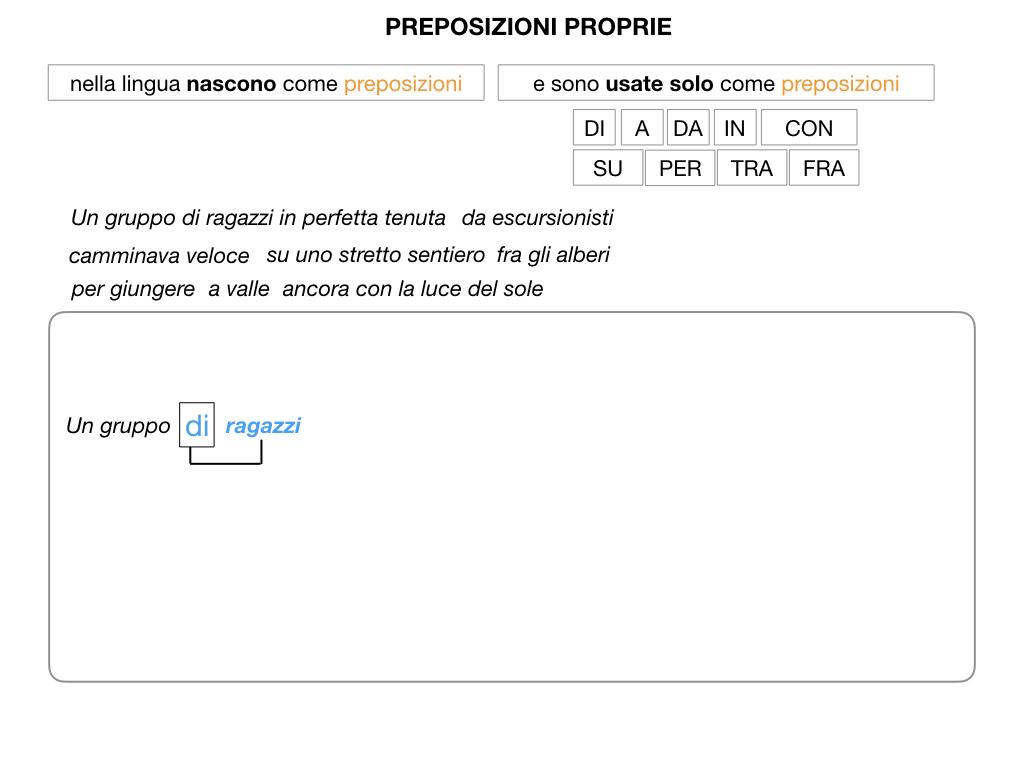 3.PREPOSIZIONI_PROPRIE_SIMULAZIONE.009