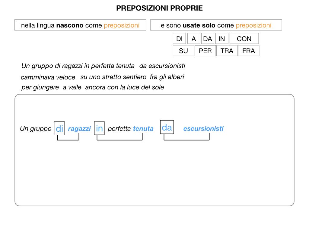 3.PREPOSIZIONI_PROPRIE_SIMULAZIONE.011