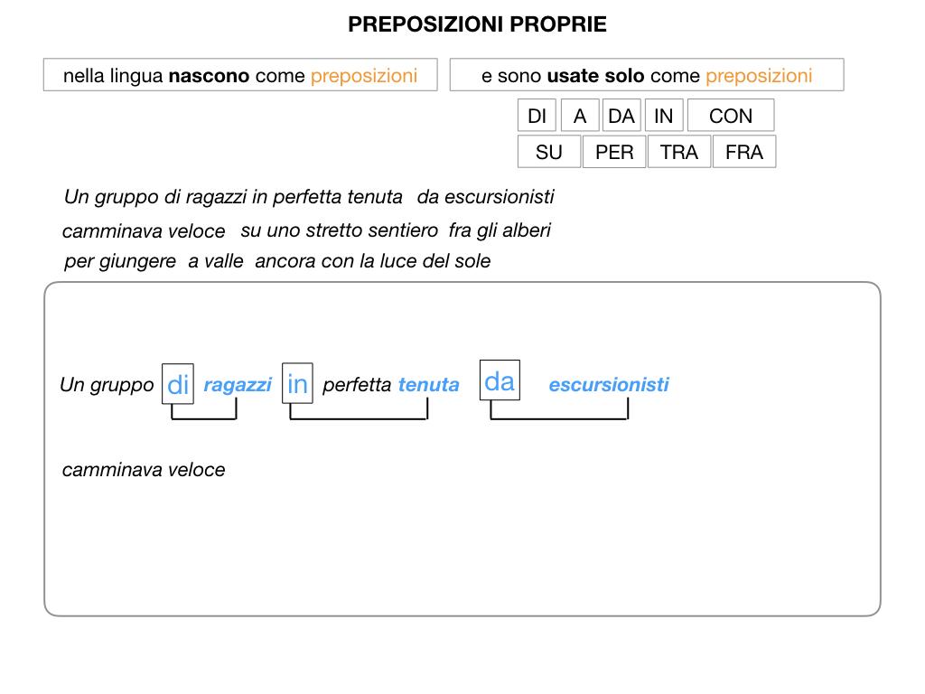 3.PREPOSIZIONI_PROPRIE_SIMULAZIONE.012