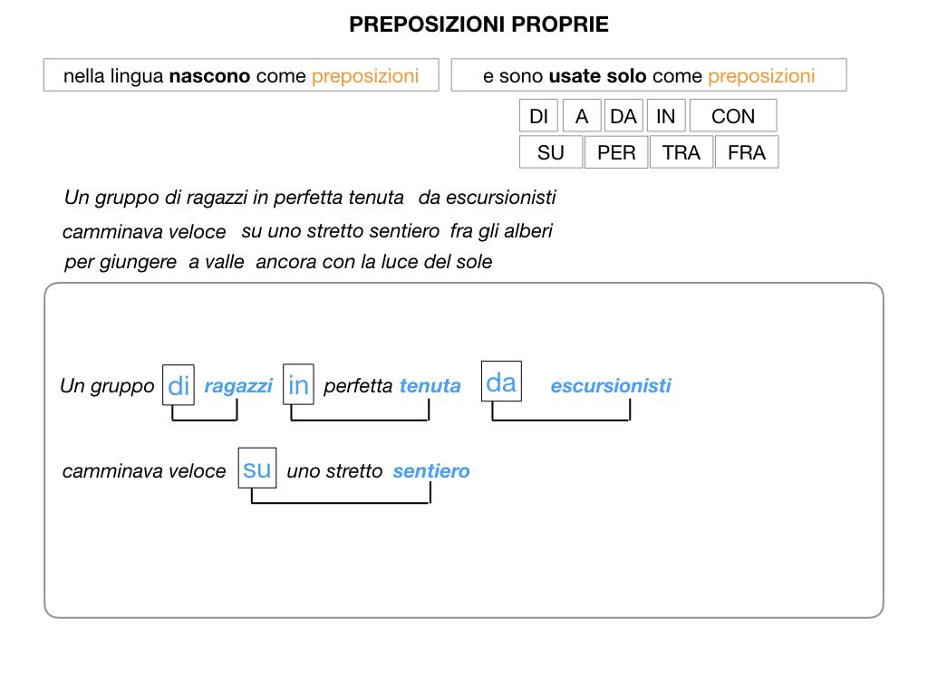 3.PREPOSIZIONI_PROPRIE_SIMULAZIONE.013
