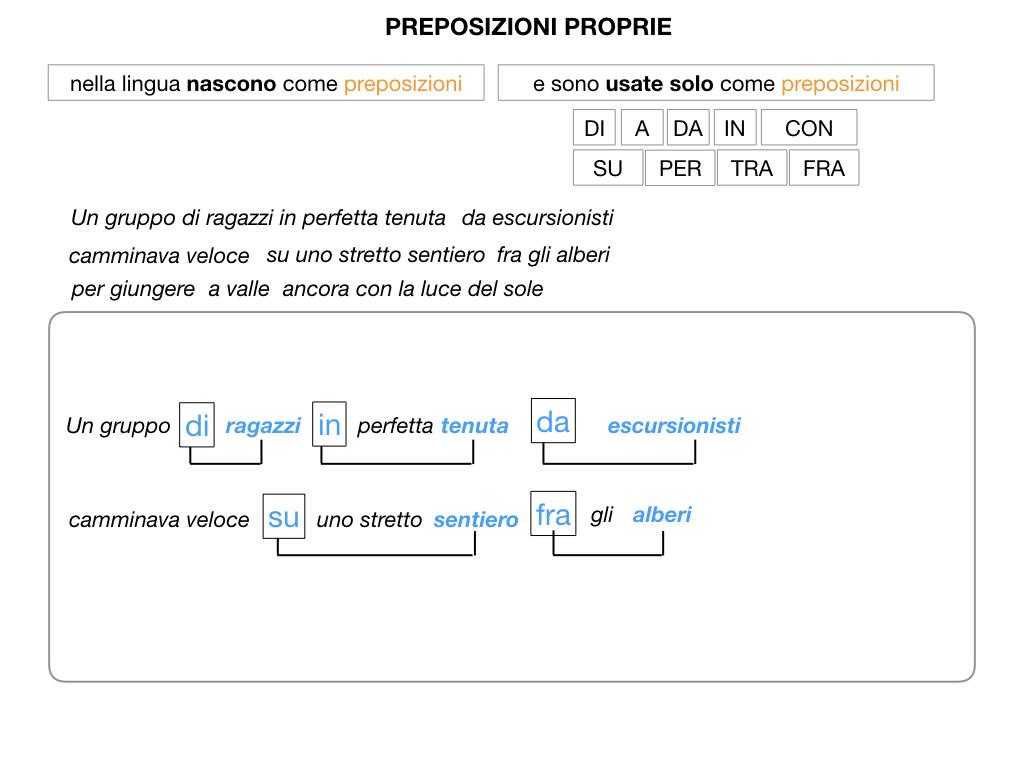 3.PREPOSIZIONI_PROPRIE_SIMULAZIONE.014