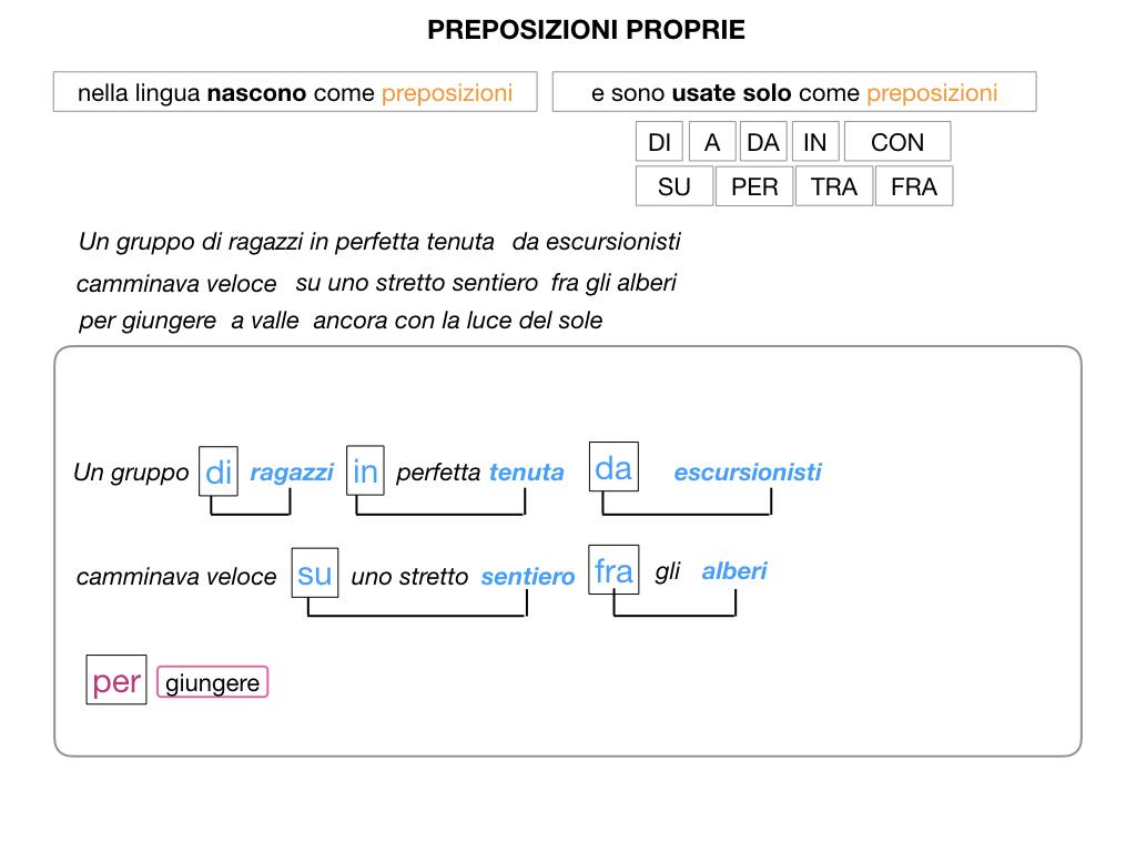 3.PREPOSIZIONI_PROPRIE_SIMULAZIONE.015