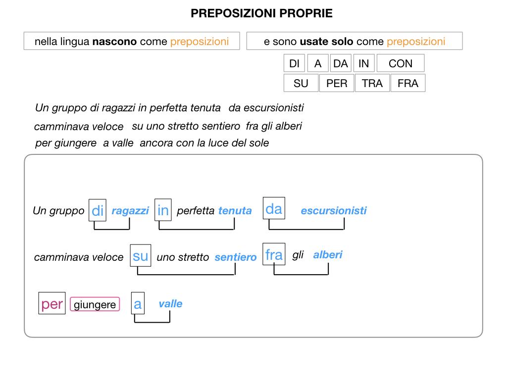 3.PREPOSIZIONI_PROPRIE_SIMULAZIONE.016