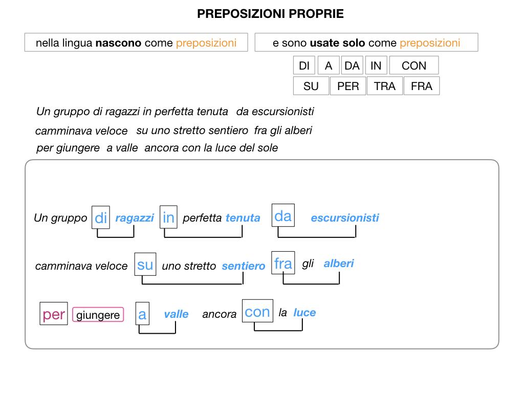 3.PREPOSIZIONI_PROPRIE_SIMULAZIONE.017