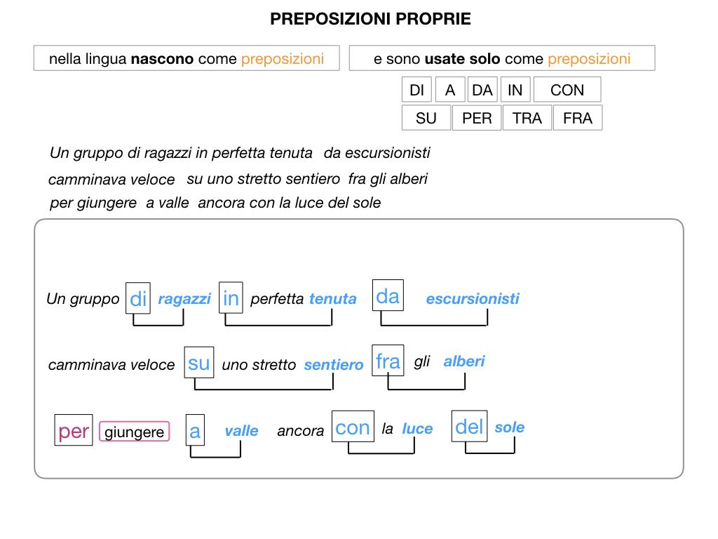 3.PREPOSIZIONI_PROPRIE_SIMULAZIONE.018