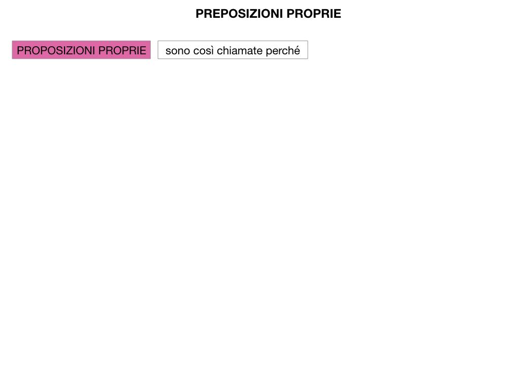 3.PREPOSIZIONI_PROPRIE_SIMULAZIONE.020