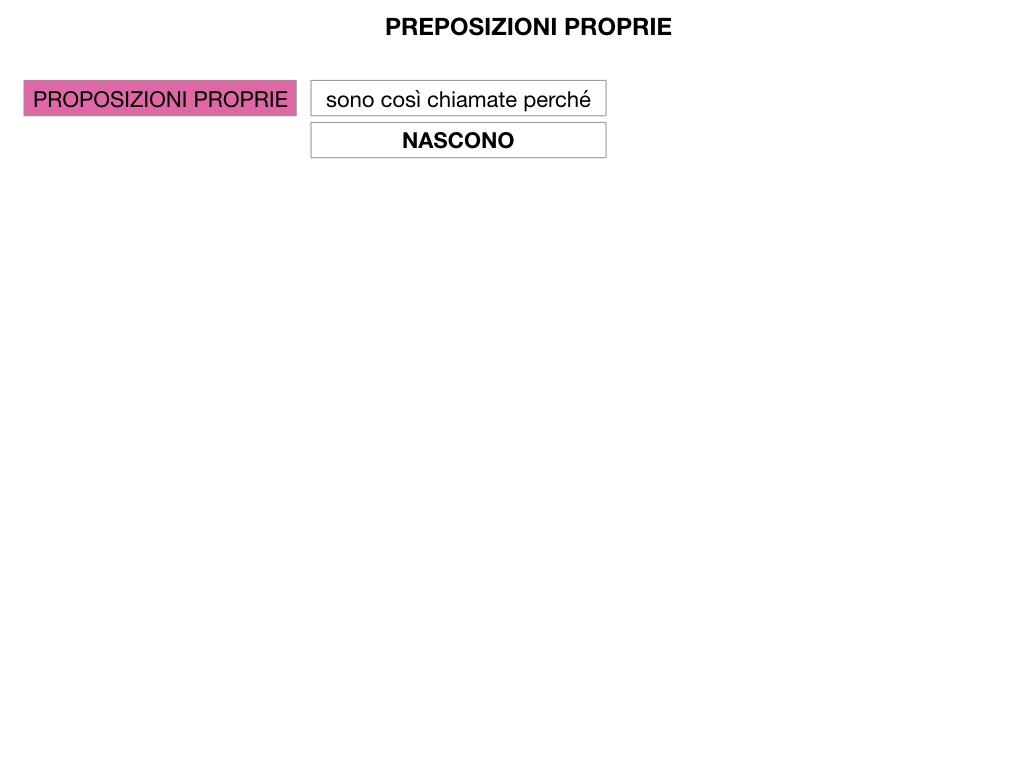 3.PREPOSIZIONI_PROPRIE_SIMULAZIONE.021