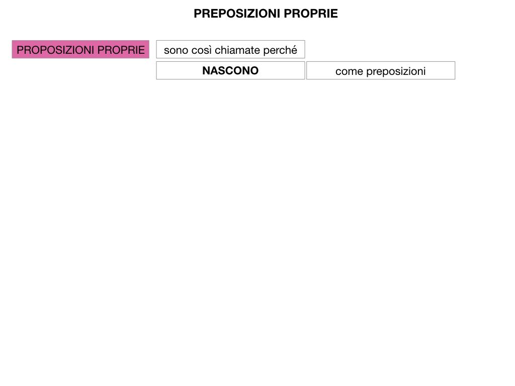 3.PREPOSIZIONI_PROPRIE_SIMULAZIONE.022