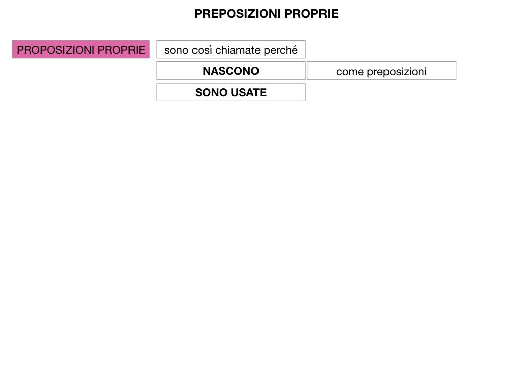 3.PREPOSIZIONI_PROPRIE_SIMULAZIONE.023