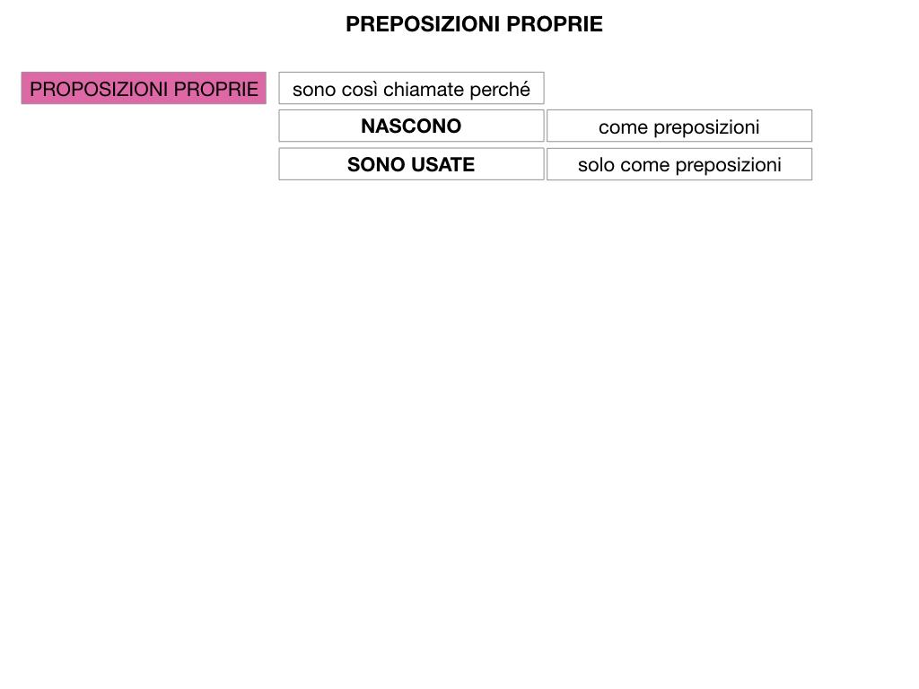 3.PREPOSIZIONI_PROPRIE_SIMULAZIONE.024