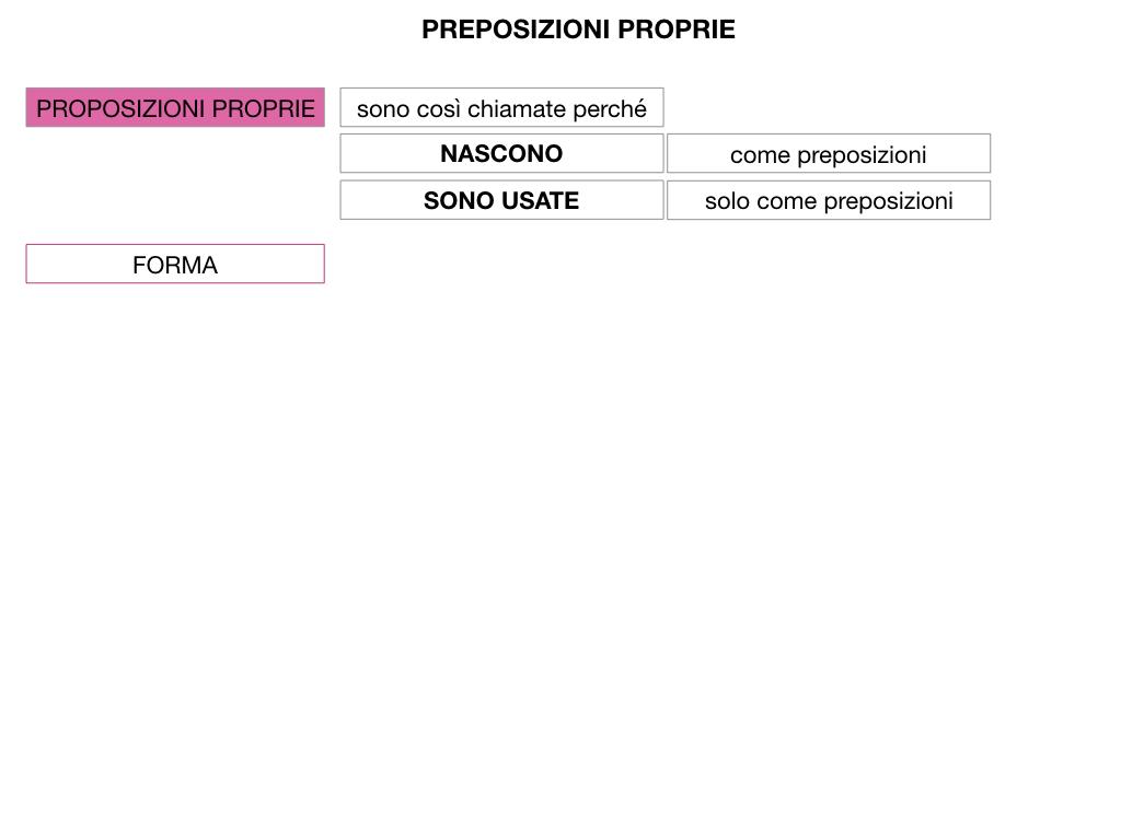 3.PREPOSIZIONI_PROPRIE_SIMULAZIONE.025