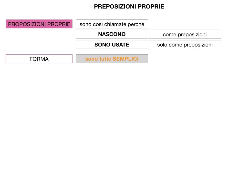 3.PREPOSIZIONI_PROPRIE_SIMULAZIONE.026