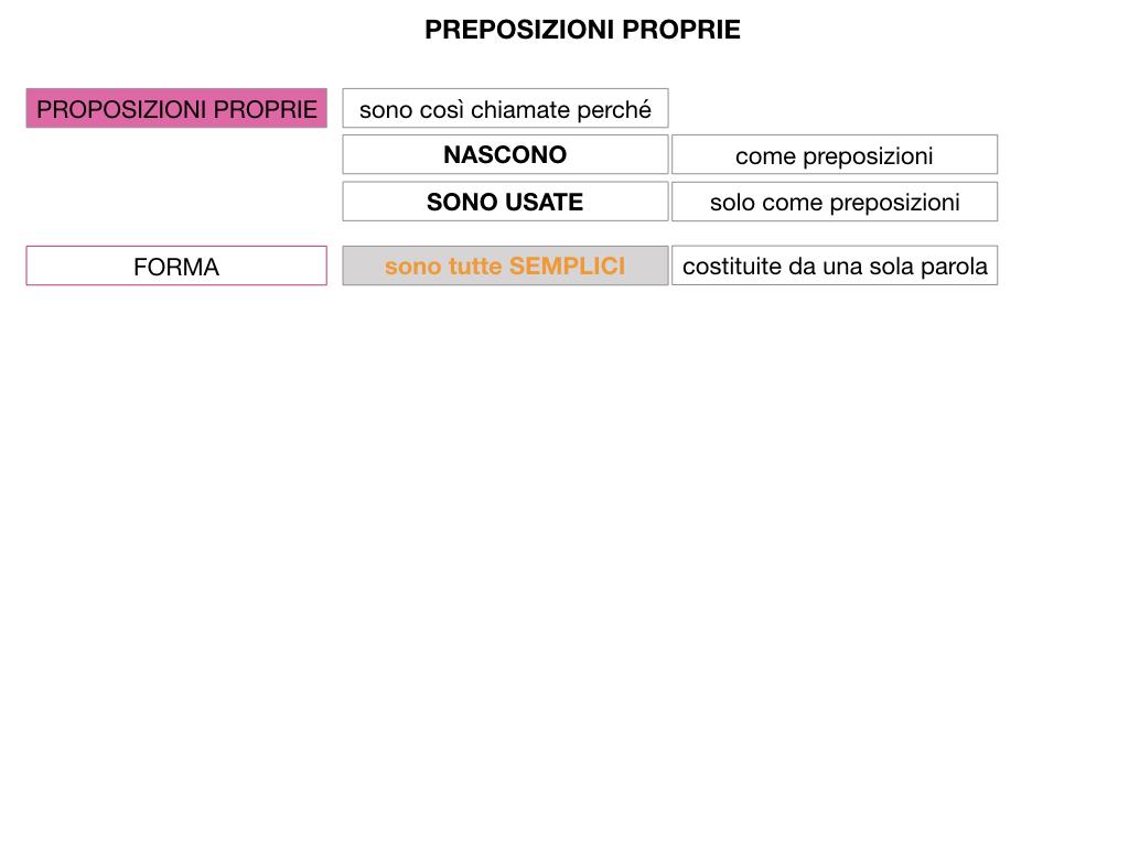 3.PREPOSIZIONI_PROPRIE_SIMULAZIONE.027