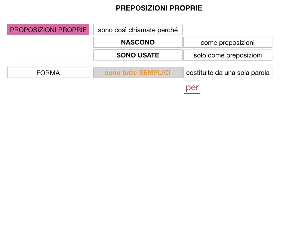 3.PREPOSIZIONI_PROPRIE_SIMULAZIONE.028