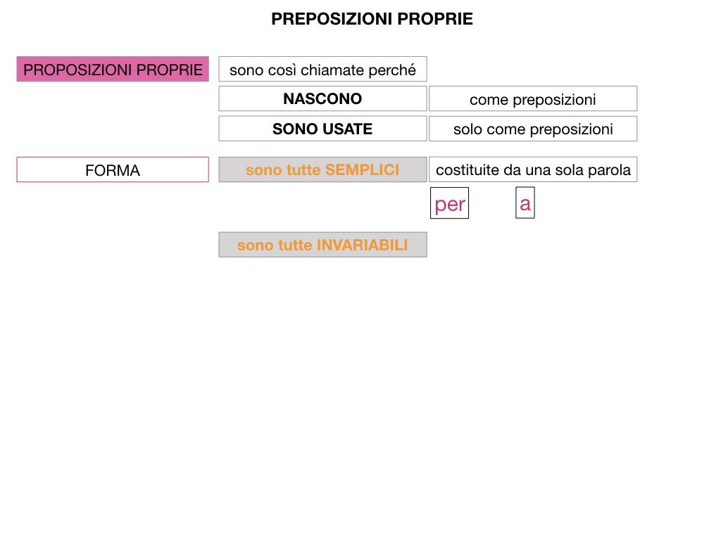 3.PREPOSIZIONI_PROPRIE_SIMULAZIONE.030
