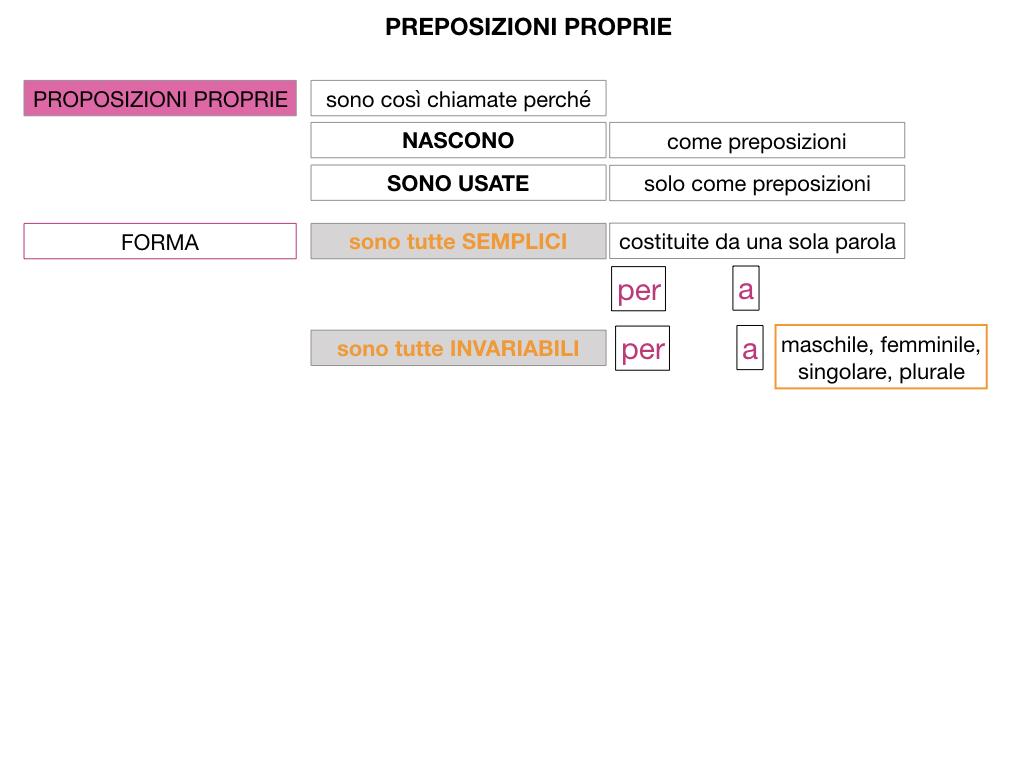 3.PREPOSIZIONI_PROPRIE_SIMULAZIONE.031