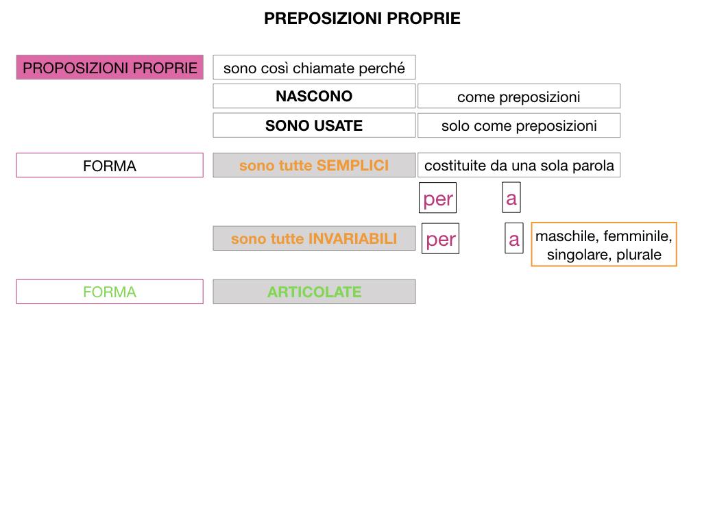 3.PREPOSIZIONI_PROPRIE_SIMULAZIONE.033