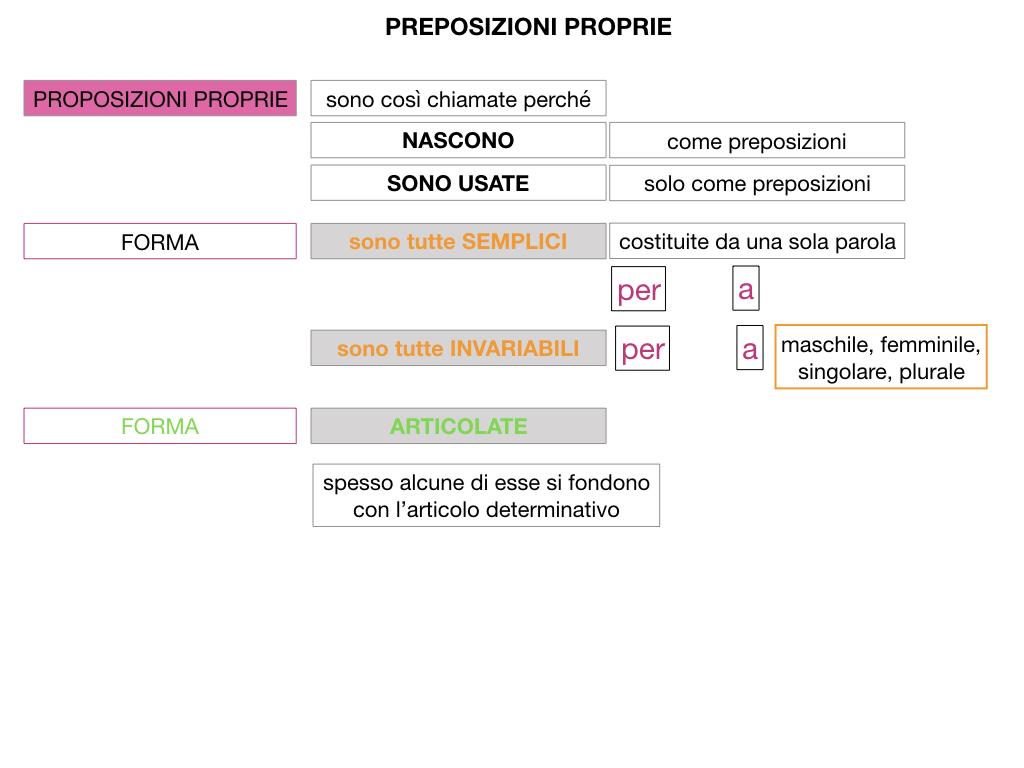 3.PREPOSIZIONI_PROPRIE_SIMULAZIONE.034
