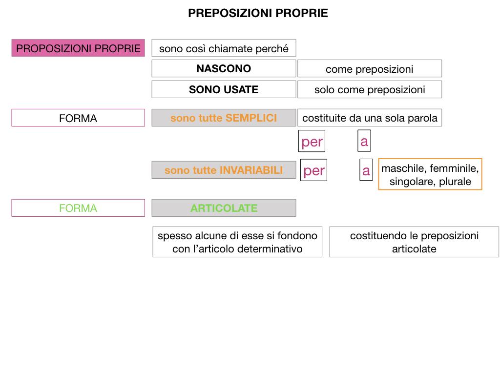 3.PREPOSIZIONI_PROPRIE_SIMULAZIONE.035