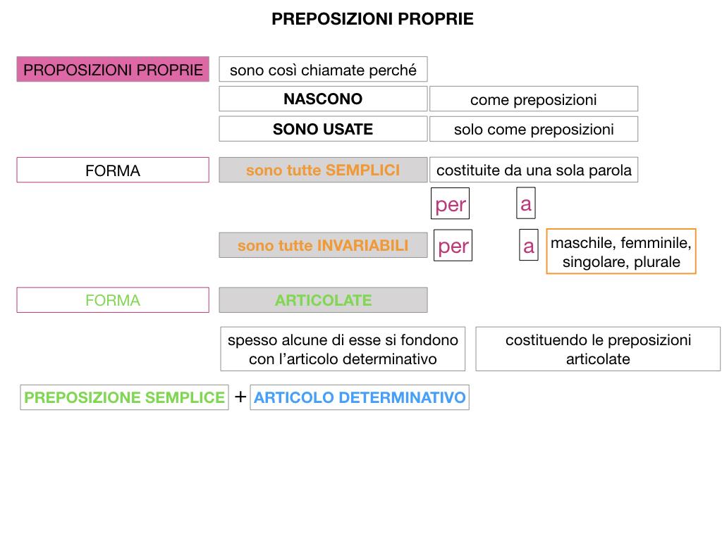 3.PREPOSIZIONI_PROPRIE_SIMULAZIONE.037