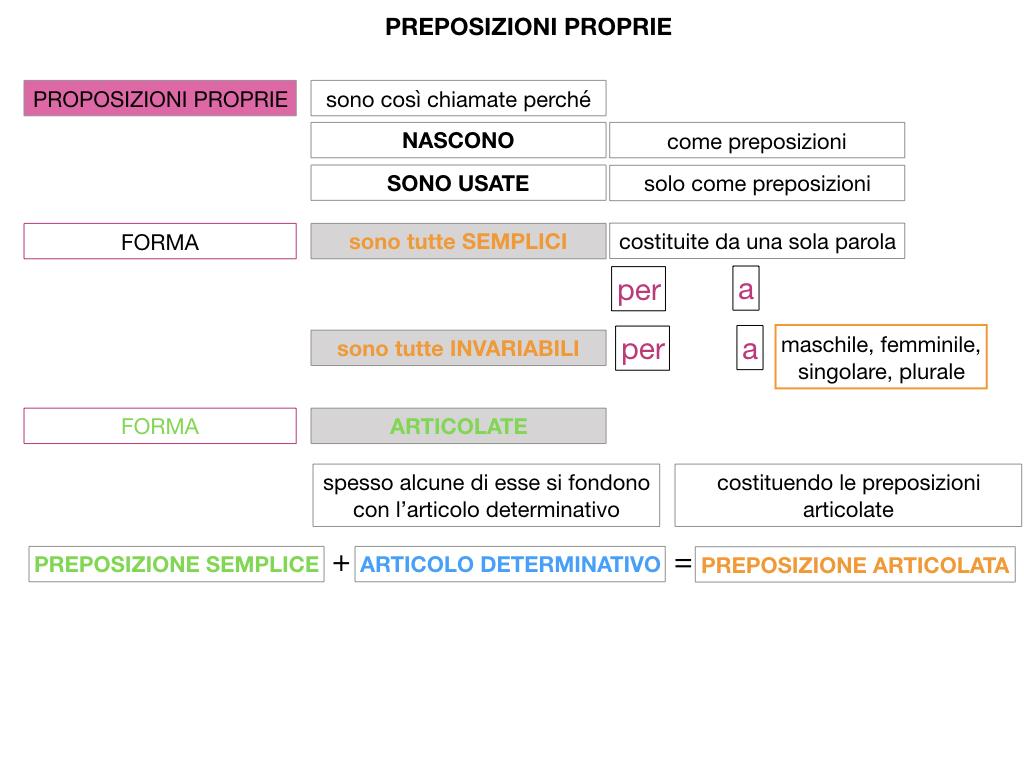 3.PREPOSIZIONI_PROPRIE_SIMULAZIONE.038