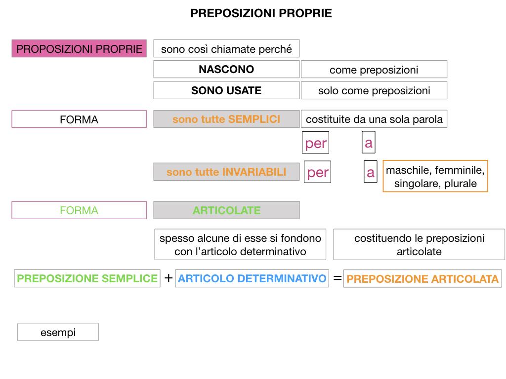 3.PREPOSIZIONI_PROPRIE_SIMULAZIONE.039