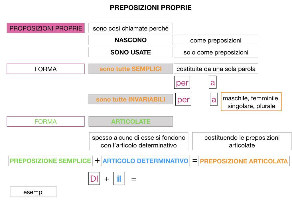 3.PREPOSIZIONI_PROPRIE_SIMULAZIONE.041