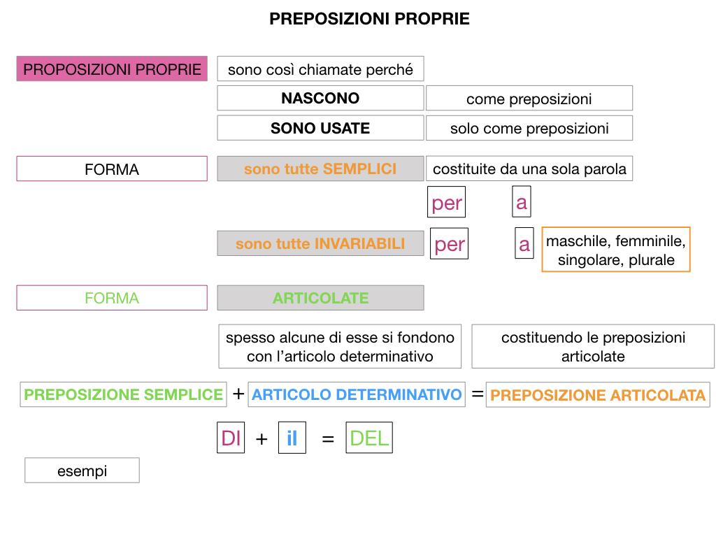3.PREPOSIZIONI_PROPRIE_SIMULAZIONE.042