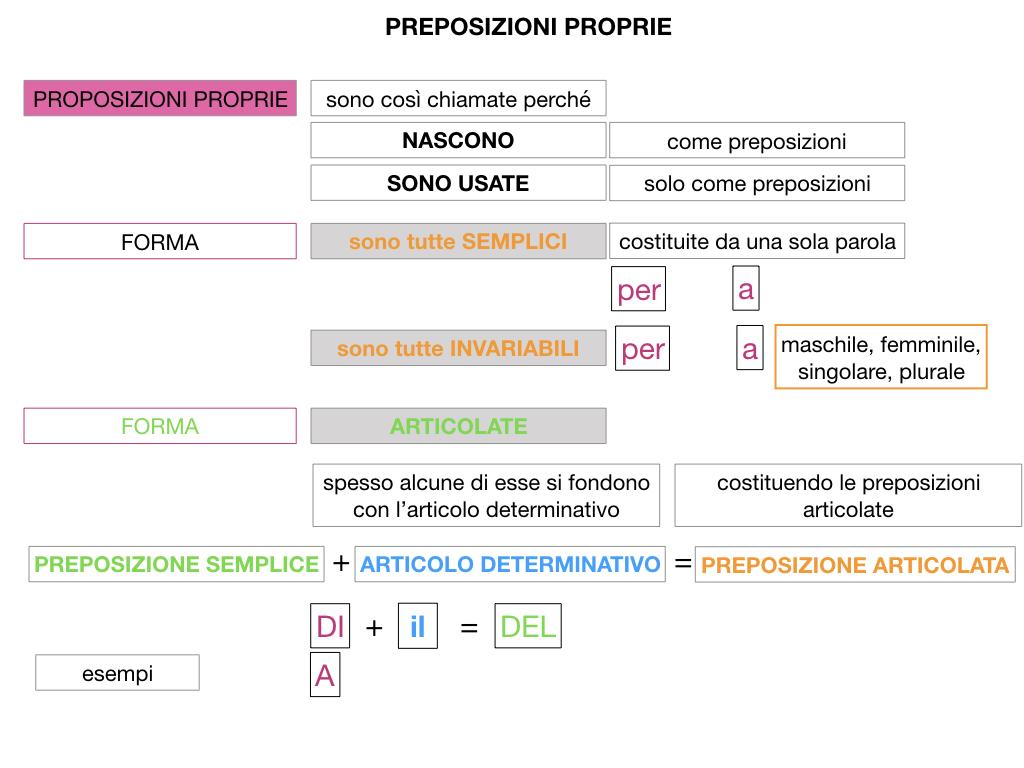 3.PREPOSIZIONI_PROPRIE_SIMULAZIONE.043