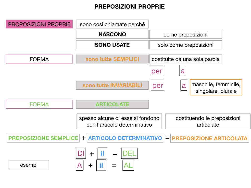 3.PREPOSIZIONI_PROPRIE_SIMULAZIONE.045