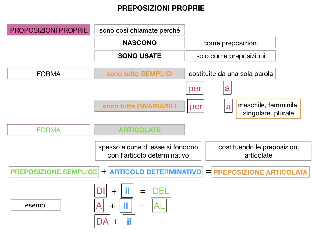 3.PREPOSIZIONI_PROPRIE_SIMULAZIONE.047
