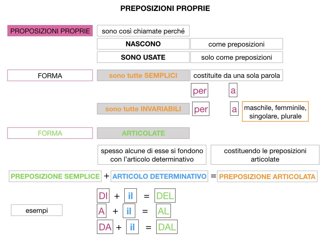 3.PREPOSIZIONI_PROPRIE_SIMULAZIONE.048
