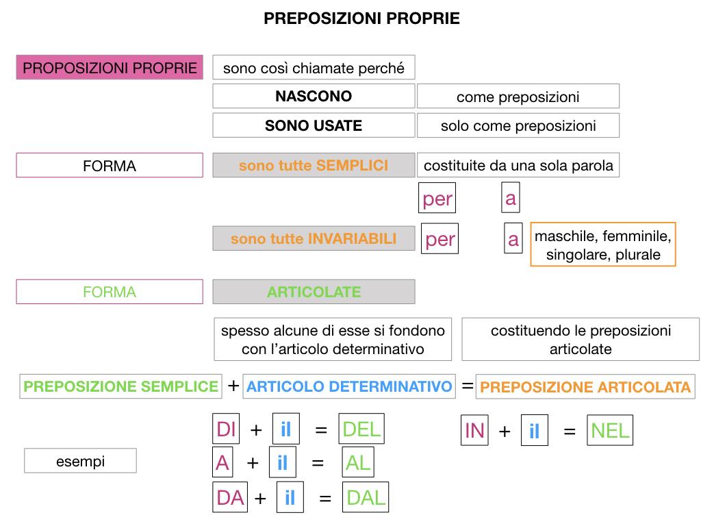 3.PREPOSIZIONI_PROPRIE_SIMULAZIONE.051