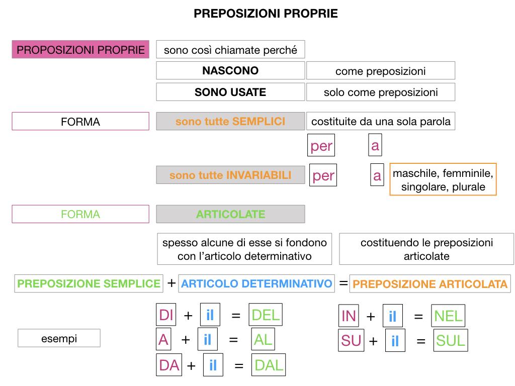 3.PREPOSIZIONI_PROPRIE_SIMULAZIONE.054