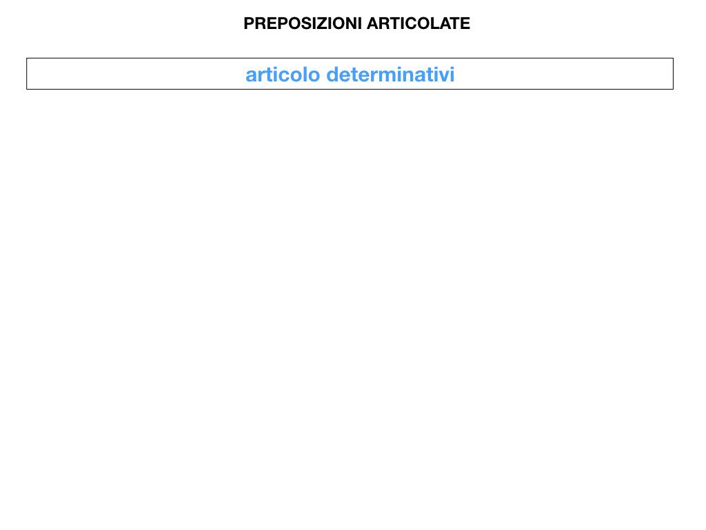 3.PREPOSIZIONI_PROPRIE_SIMULAZIONE.055