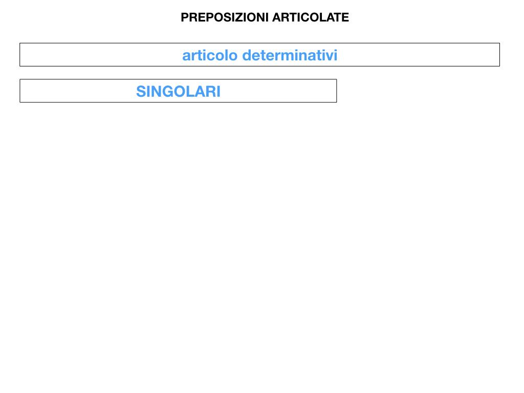 3.PREPOSIZIONI_PROPRIE_SIMULAZIONE.056
