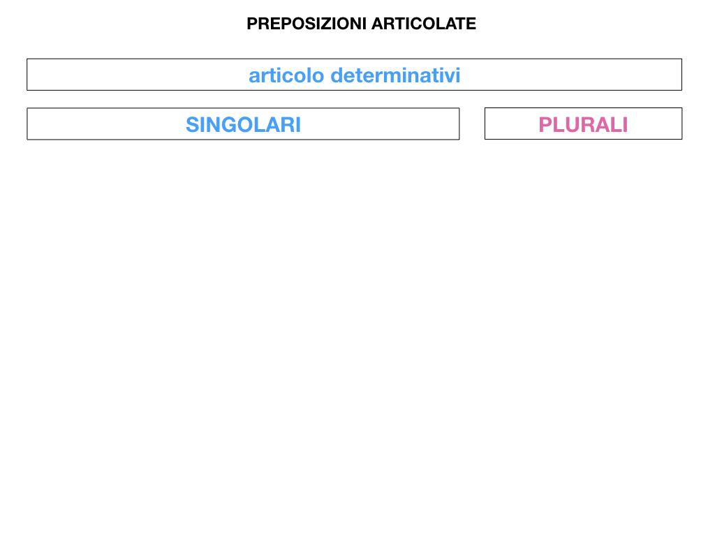 3.PREPOSIZIONI_PROPRIE_SIMULAZIONE.057