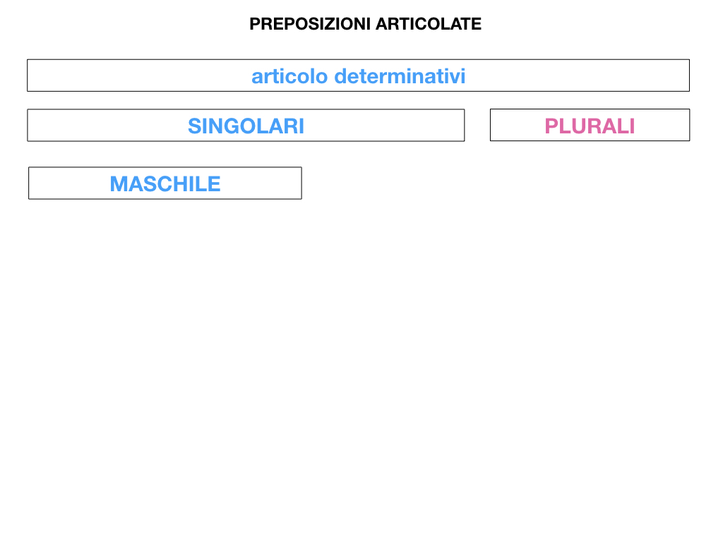3.PREPOSIZIONI_PROPRIE_SIMULAZIONE.058