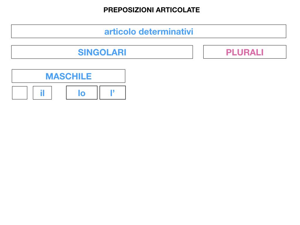 3.PREPOSIZIONI_PROPRIE_SIMULAZIONE.059