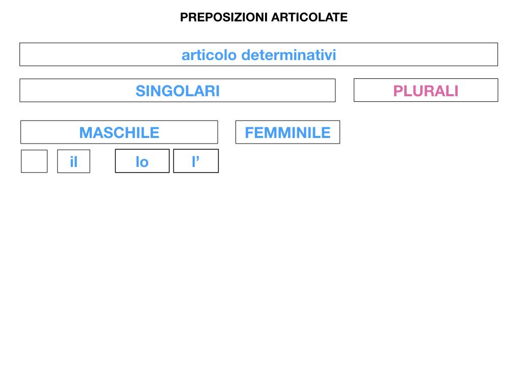 3.PREPOSIZIONI_PROPRIE_SIMULAZIONE.060