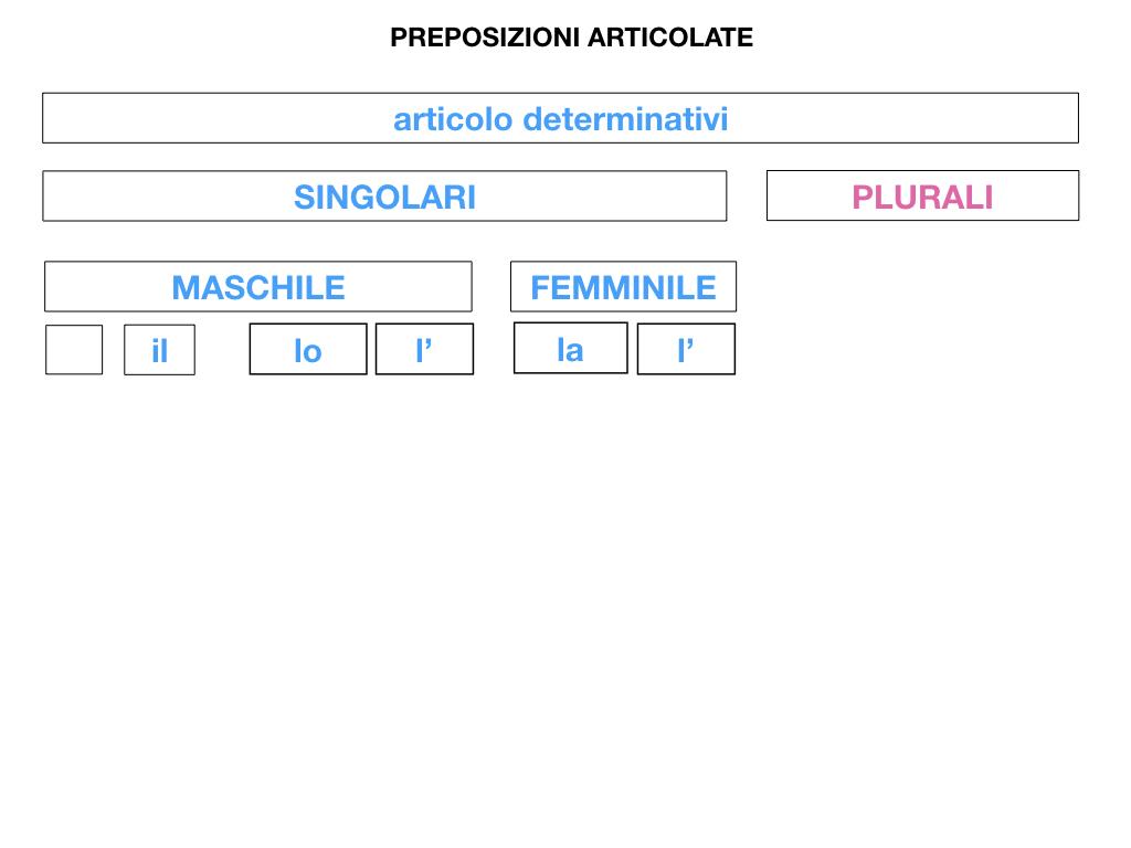 3.PREPOSIZIONI_PROPRIE_SIMULAZIONE.061