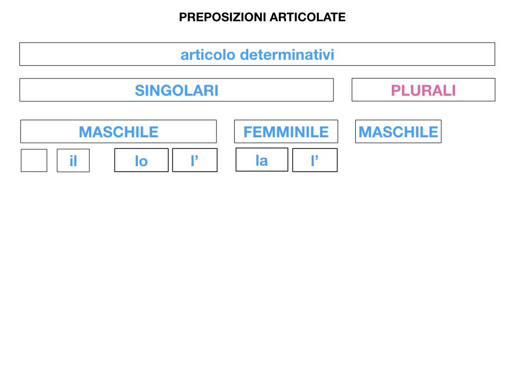 3.PREPOSIZIONI_PROPRIE_SIMULAZIONE.062