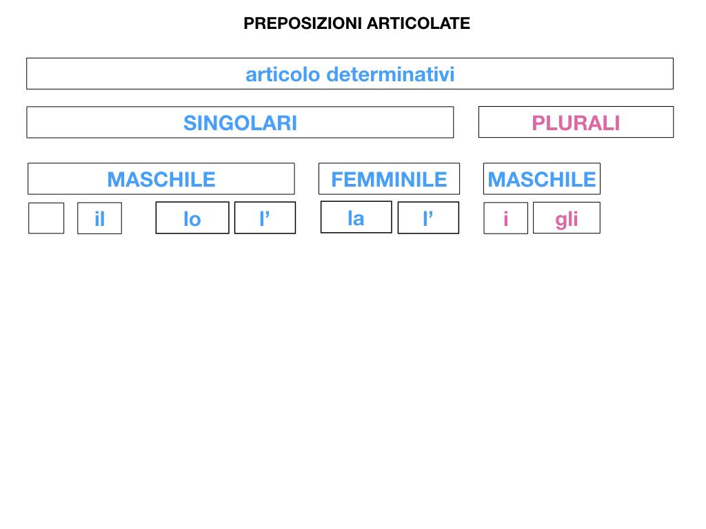 3.PREPOSIZIONI_PROPRIE_SIMULAZIONE.063