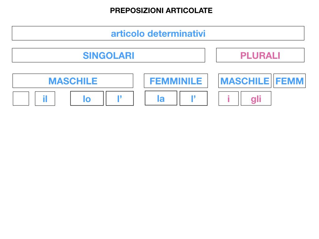 3.PREPOSIZIONI_PROPRIE_SIMULAZIONE.064