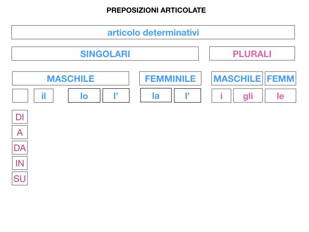 3.PREPOSIZIONI_PROPRIE_SIMULAZIONE.066
