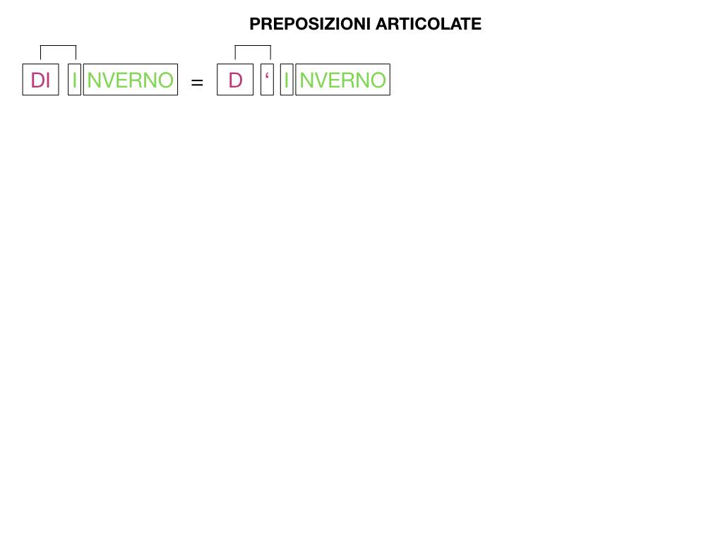 3.PREPOSIZIONI_PROPRIE_SIMULAZIONE.112