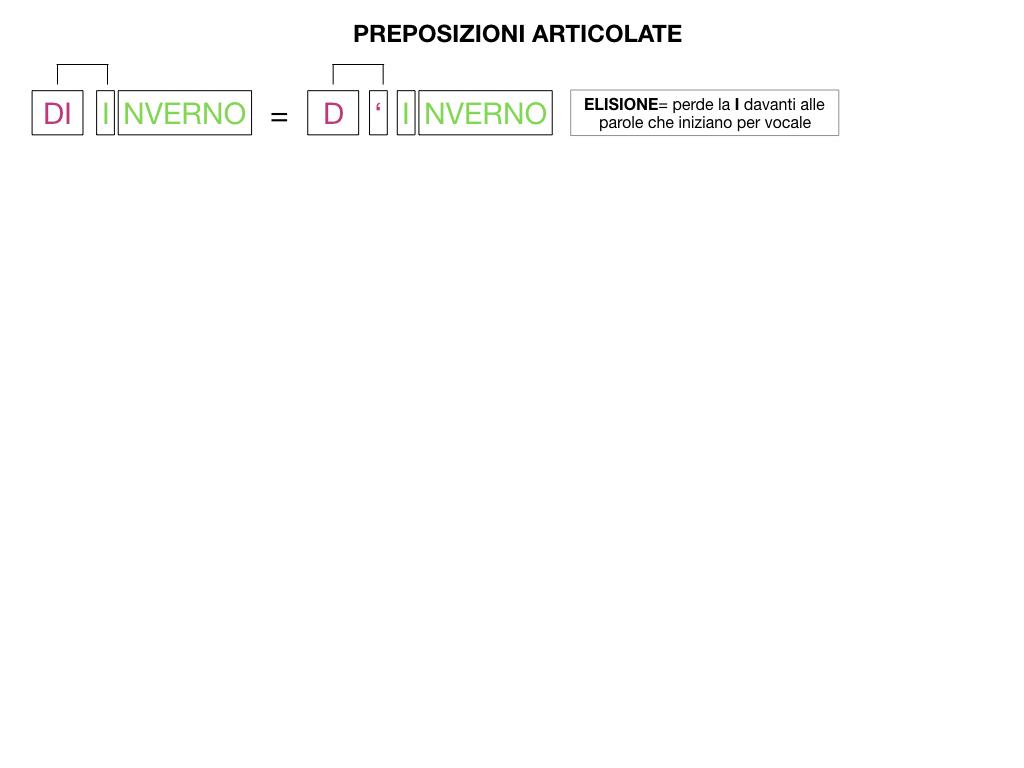 3.PREPOSIZIONI_PROPRIE_SIMULAZIONE.113