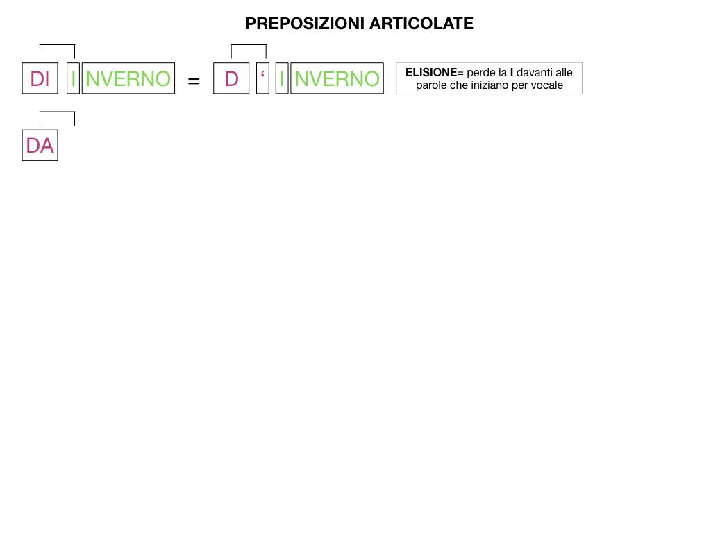 3.PREPOSIZIONI_PROPRIE_SIMULAZIONE.114